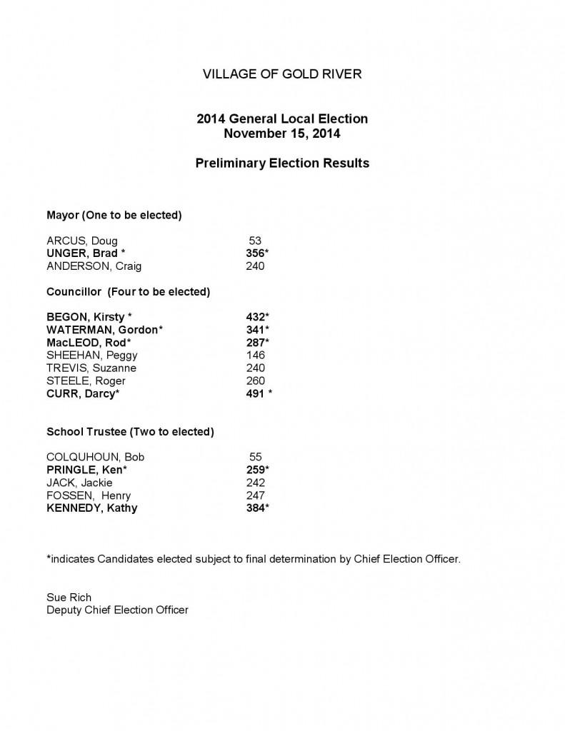 การเลือกตั้งเบื้องต้นรายชื่อ 2014 หน้า-001