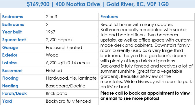 House Features Gold River House for Sale